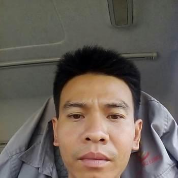 congt367_Binh Dinh_Single_Male
