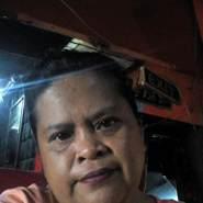 dorinag21's profile photo