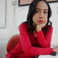 nyimasa1's profile photo