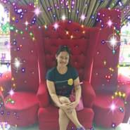 ailaha's profile photo