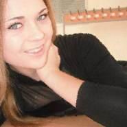 cwtsarahczj's profile photo