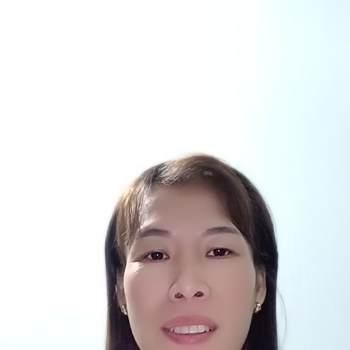 chint149_Bac Ninh_Kawaler/Panna_Kobieta