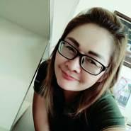 user_ldv01's profile photo