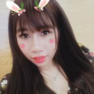 duongh221's profile photo