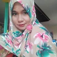 ayyn921's profile photo