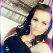 Evak481's profile photo
