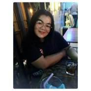 sureeratb3's profile photo