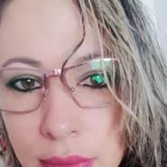 rodrigueza81's profile photo