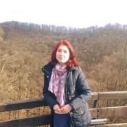 ciucaa's profile photo