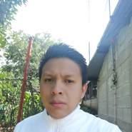 ricardoc1313's profile photo