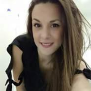 roseoli's profile photo