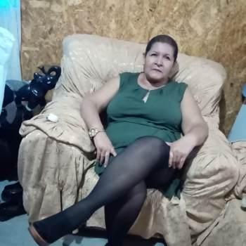 bettyc77_Lima_Single_Female