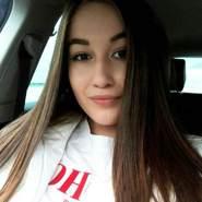 anna437's profile photo