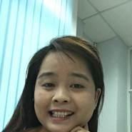 phuongnguyen273's profile photo