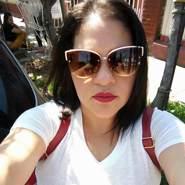 karia198's profile photo