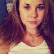 kgsjanjvykzhmzdp's profile photo