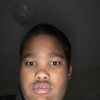 treyt985_Nebraska_Single_Male