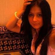 civsusantvo's profile photo