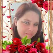 charlottem66's profile photo