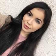 janet0611's profile photo