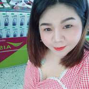 kungzaza14's profile photo