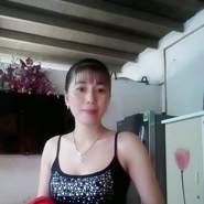 Cherrtrab's profile photo