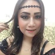saifonb14's profile photo