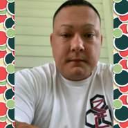 bigpandacoepandacoe's profile photo