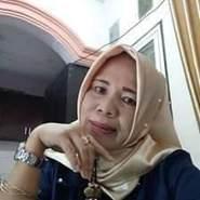 tutit548's profile photo