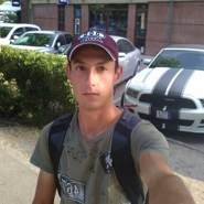 sandora23's profile photo