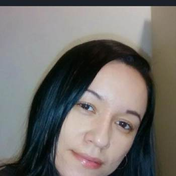 lucyv486_Antioquia_Single_Female