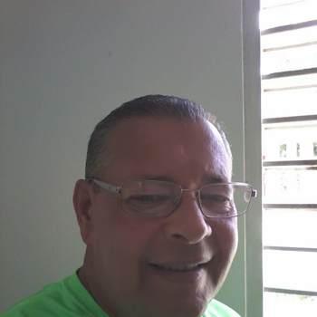 davidn465_Aguadilla_Single_Male