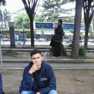anggoros4's profile photo