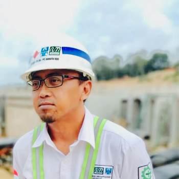 rahmateffendi6_Kalimantan Timur_Libero/a_Uomo