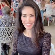 kitsanap31's profile photo
