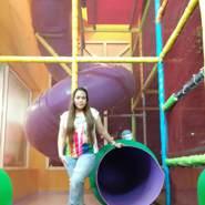 bhabel10's profile photo
