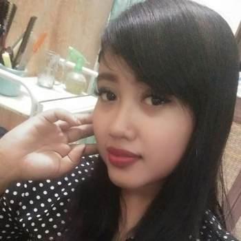 diana0316_Banten_Single_Female