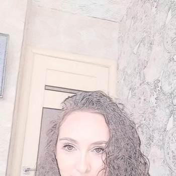 user57541296_Brestskaya Voblasts'_Single_Female