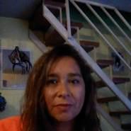 viviana484's profile photo