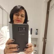 josenicec's profile photo