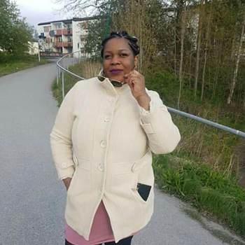 lag246_Stockholms Lan_Singel_Kvinna