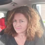 vica530's profile photo