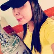sweetie61's profile photo