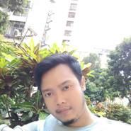 teguhs160's profile photo