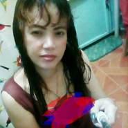 reaht201's profile photo