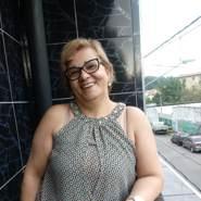 celiac133's profile photo