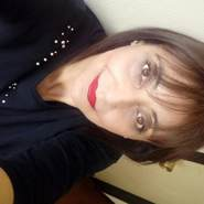 evelyn726's profile photo