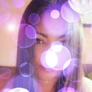 mya460's profile photo