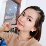 thanhh588's profile photo