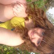 whxmmoizgmezrzuf's profile photo